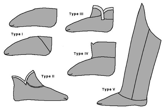 Early Medieval Footwear From Moshchevaya Balka